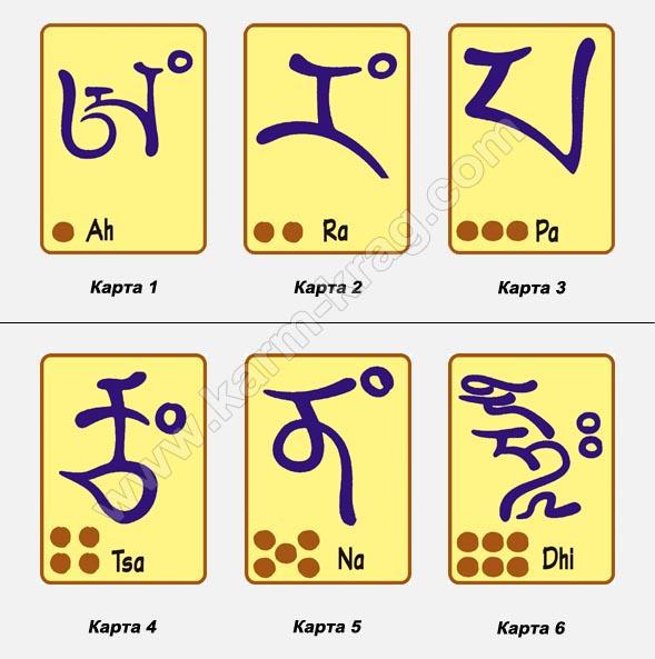 тибетско гадаене,тибет,гадаене,карти мо,карти,karti,бъдеще,съдба,алена,alena,светлана тилкова,списание,кармичният кръг