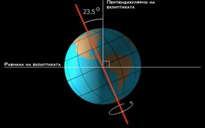 Колебанието на земната ос не променя хороскопа