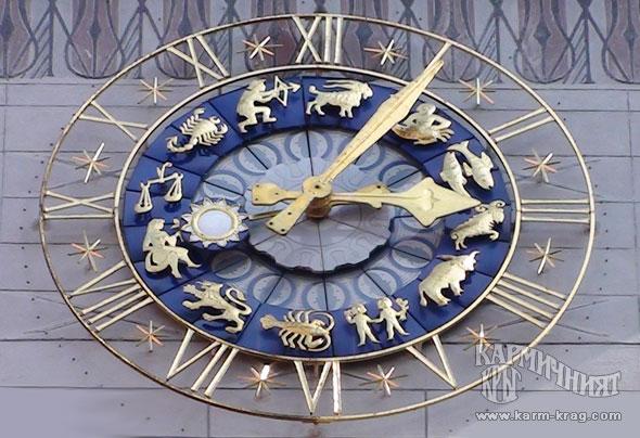 зодии,зодиакални,зодиакален,знак,знаци,астрология,съзвездия,alena,алена,кармичният кръг